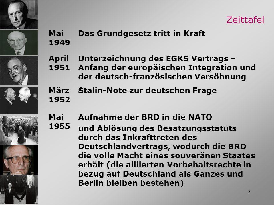 3 Zeittafel Mai 1949 Das Grundgesetz tritt in Kraft April 1951 Unterzeichnung des EGKS Vertrags – Anfang der europäischen Integration und der deutsch-