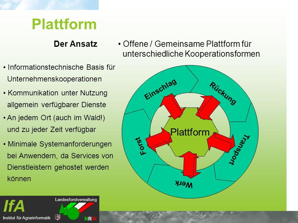 Landesforstverwaltung NRW. IfA Institut für Agrarinformatik Offene / Gemeinsame Plattform für unterschiedliche Kooperationsformen Der Ansatz Plattform