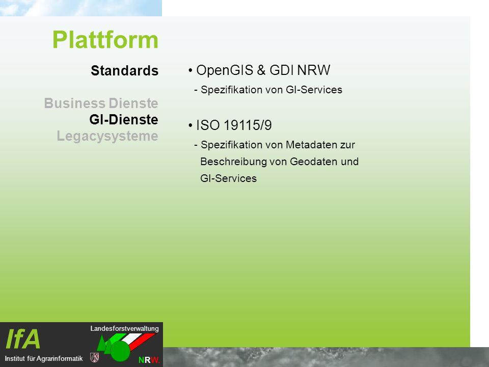Landesforstverwaltung NRW. IfA Institut für Agrarinformatik Standards Business Dienste GI-Dienste Legacysysteme OpenGIS & GDI NRW - Spezifikation von