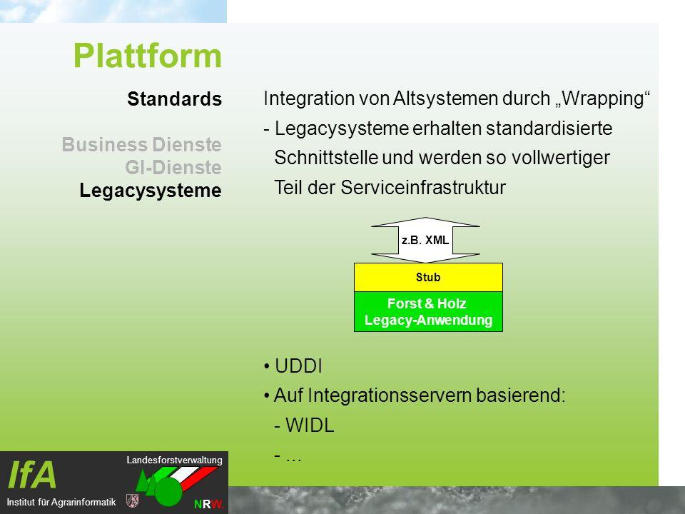 Landesforstverwaltung NRW. IfA Institut für Agrarinformatik Standards Business Dienste GI-Dienste Legacysysteme Integration von Altsystemen durch Wrap