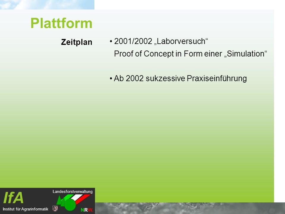 Landesforstverwaltung NRW. IfA Institut für Agrarinformatik Zeitplan 2001/2002 Laborversuch Proof of Concept in Form einer Simulation Ab 2002 sukzessi