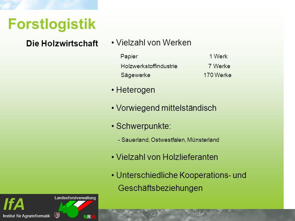 Landesforstverwaltung NRW. IfA Institut für Agrarinformatik Vielzahl von Werken Papier 1 Werk Holzwerkstoffindustrie 7 Werke Sägewerke 170 Werke Heter