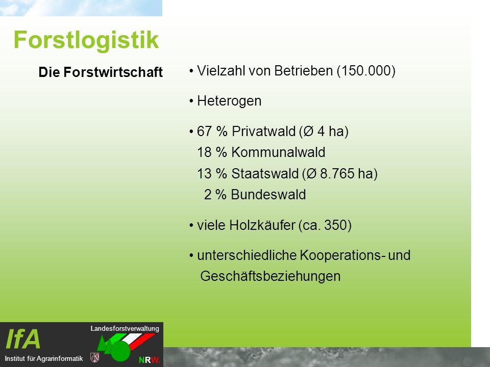 Landesforstverwaltung NRW. IfA Institut für Agrarinformatik Vielzahl von Betrieben (150.000) Heterogen 67 % Privatwald (Ø 4 ha) 18 % Kommunalwald 13 %