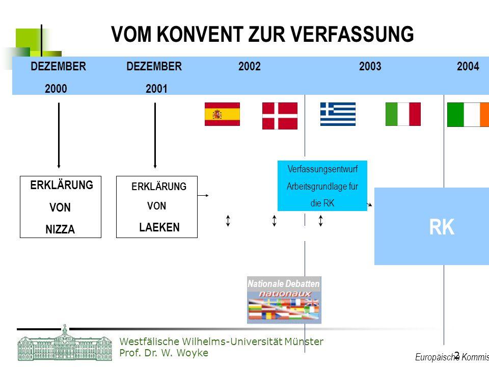 Westfälische Wilhelms-Universität Münster Prof. Dr. W. Woyke 2 KONVENT RK DEZEMBER DEZEMBER 2002 2003 2004 2000 2001 Verfassungsentwurf Arbeitsgrundla