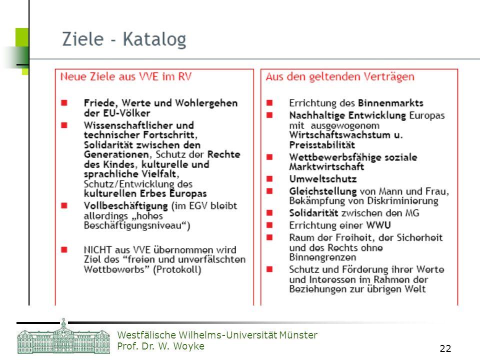 Westfälische Wilhelms-Universität Münster Prof. Dr. W. Woyke 22