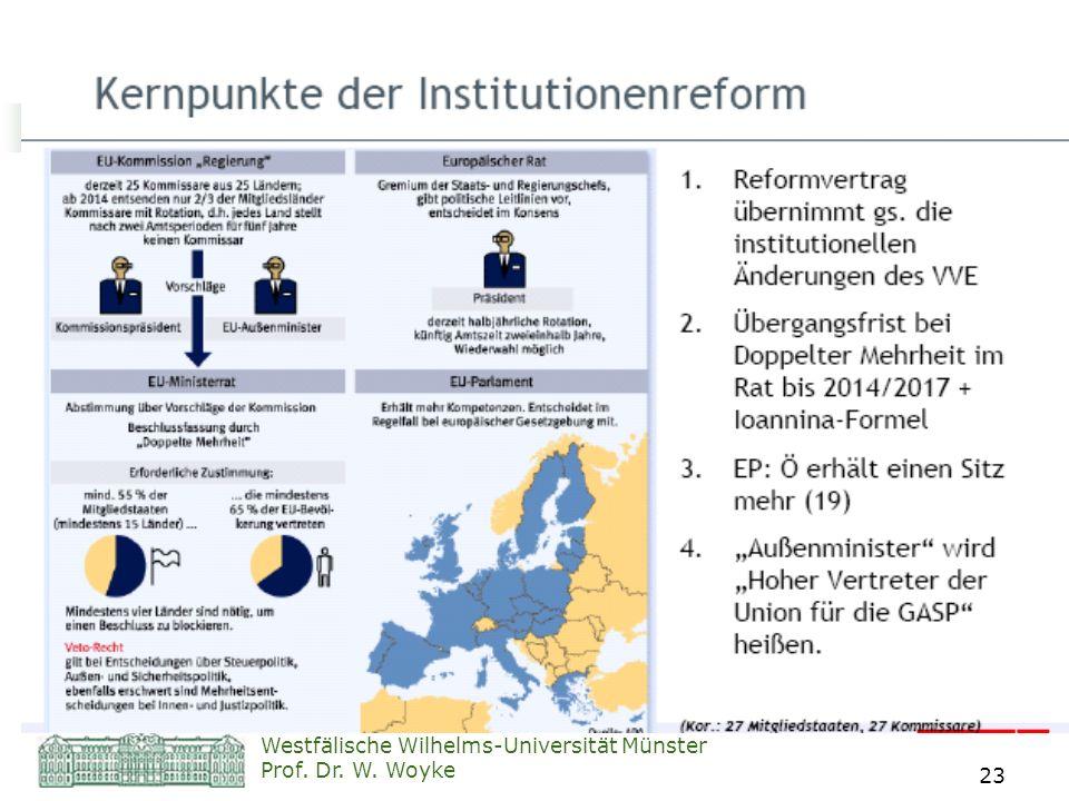 Westfälische Wilhelms-Universität Münster Prof. Dr. W. Woyke 23
