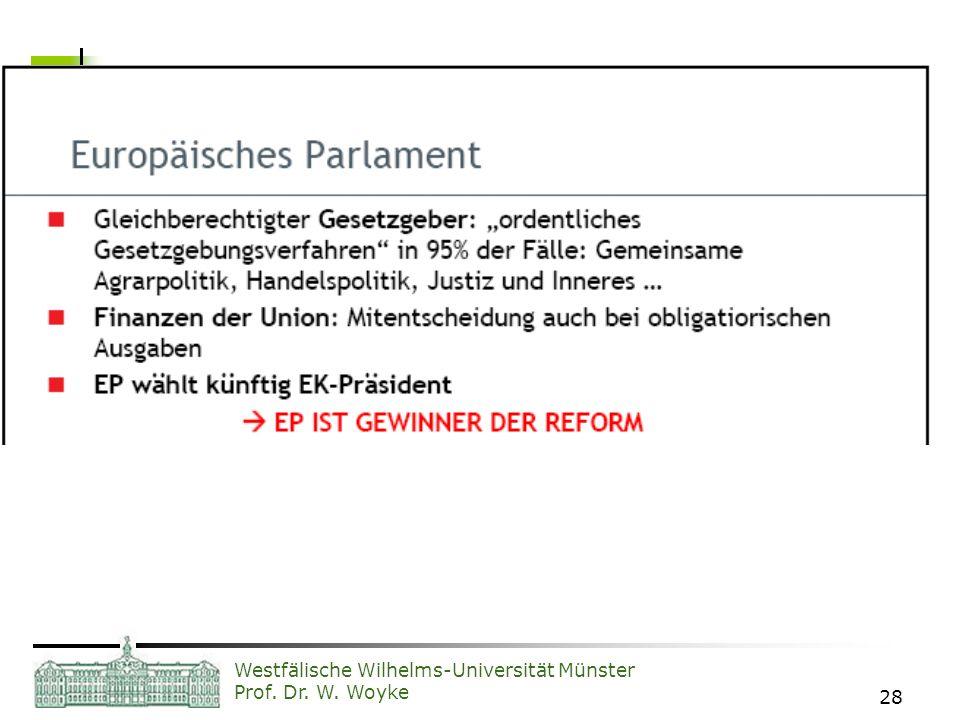 Westfälische Wilhelms-Universität Münster Prof. Dr. W. Woyke 28