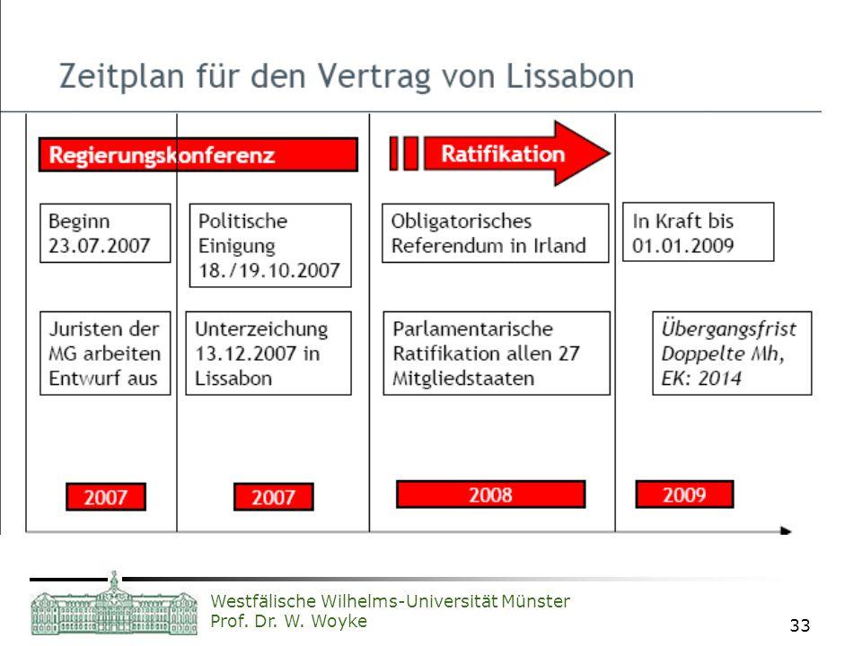 Westfälische Wilhelms-Universität Münster Prof. Dr. W. Woyke 33