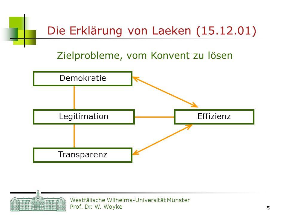 Westfälische Wilhelms-Universität Münster Prof. Dr. W. Woyke 5 Die Erklärung von Laeken (15.12.01) Zielprobleme, vom Konvent zu lösen Demokratie Effiz