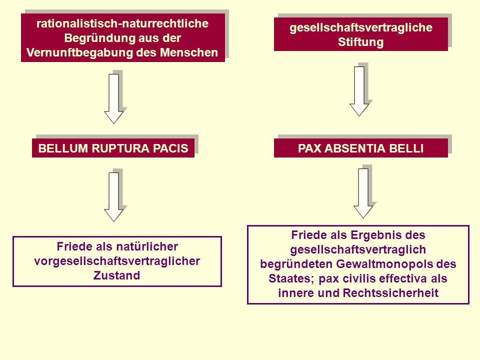 Schon diese unterschiedlichen Positionen in der dualen Argumentationskette zeigen, dass es eine geschichtliche Epochen übergreifende, vom jeweiligen ethisch - normativen und / oder politisch-philosophischen Kontext losgelöste Allgemeindefinition von Frieden nicht gibt.