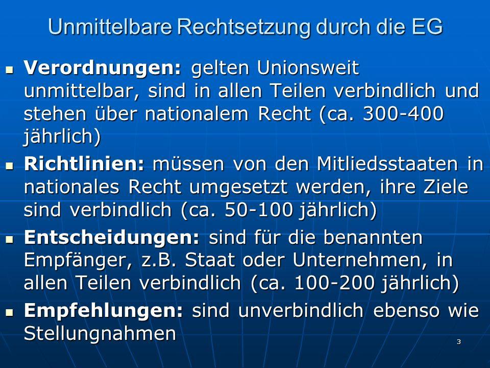 14 Entscheidungsverfahren im Rat QualifizierteMehrheitsentscheidungen Neuregelungen für EU-25 Abstimmungsverfahren für die qualifizierte Mehrheit Dreifache Mehrheit: - Mehrheit der Mitgliedstaaten, - Mehrheit der Stimmen - bei Antrag durch Mitgliedstaat – mindestens 62% der EU- Bevölkerung Qualifizierte Mehrheit (Anteil gewichteter Stimmen) - in der EU-25: 232 von insgesamt 321 Stimmen - in der EU-27: 255 von insgesamt 345 Stimmen (73,91%) Sperminorität - in der EU-25: > 89 Stimmen - in der EU-27: > 90 Stimmen