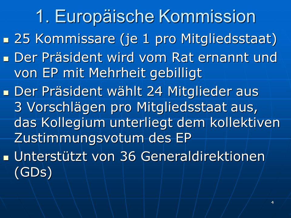 25 Befugnisse des EP Legislativbefugnis: mit dem Rat der EU Verabschiedung von Gesetzen Legislativbefugnis: mit dem Rat der EU Verabschiedung von Gesetzen Mitentscheidung: durch Maastricht eingeführt und durch Amsterdam ausgeweitet (2/3 aller Gesetze werden von EP und Rat gemeinsam erlassen) Mitentscheidung: durch Maastricht eingeführt und durch Amsterdam ausgeweitet (2/3 aller Gesetze werden von EP und Rat gemeinsam erlassen) Haushaltsbefugnis: zusammen mit dem Rat bildet das EP die Haushaltsbehörde der EU, die jährlich die Ausgaben und Einnahmen der Union festlegt Haushaltsbefugnis: zusammen mit dem Rat bildet das EP die Haushaltsbehörde der EU, die jährlich die Ausgaben und Einnahmen der Union festlegt Kontrollbefugnis: Petitionsrecht der Bürger, Untersuchungen, Anrufen des EuGH, Finanzkontrolle Kontrollbefugnis: Petitionsrecht der Bürger, Untersuchungen, Anrufen des EuGH, Finanzkontrolle
