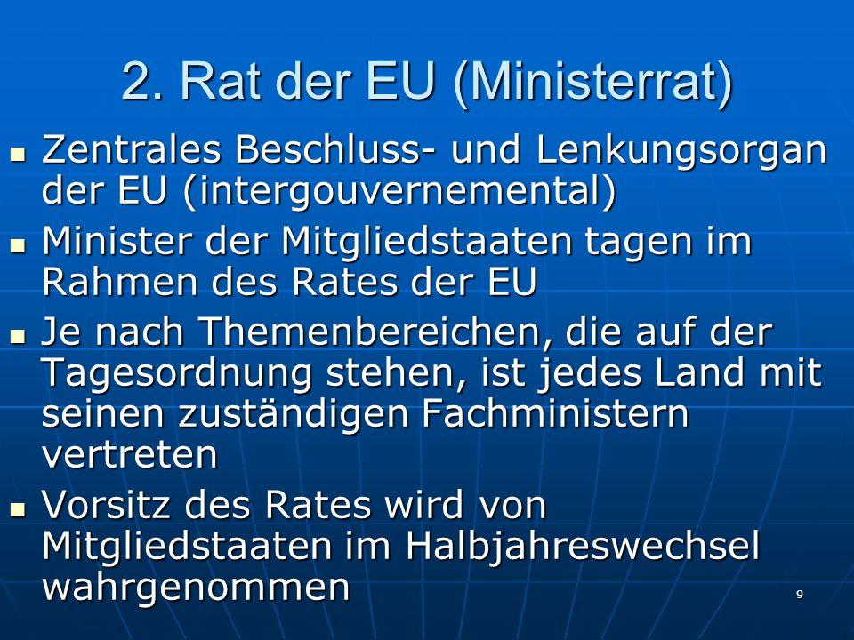 10 Entscheidungs- und Koordinierungsfunktion Entscheidungs- und Koordinierungsfunktion hat gesetzgebende Gewalt und entscheidet im Allgemeinen gemeinsam mit dem Europäischen Parlament hat gesetzgebende Gewalt und entscheidet im Allgemeinen gemeinsam mit dem Europäischen Parlament gewährleistet die Koordinierung der allgemeinen Wirtschaftspolitik der Mitgliedstaaten gewährleistet die Koordinierung der allgemeinen Wirtschaftspolitik der Mitgliedstaaten legt die Grundsätze der Gemeinsamen Außen- und Sicherheitspolitik nach Vorgaben des Europäischen Rates fest und setzt diese um legt die Grundsätze der Gemeinsamen Außen- und Sicherheitspolitik nach Vorgaben des Europäischen Rates fest und setzt diese um
