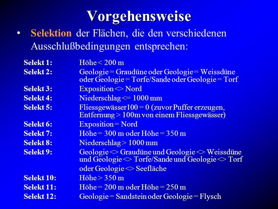 Vorgehensweise Selektion der Flächen, die den verschiedenen Ausschlußbedingungen entsprechen: Selekt 1: Höhe < 200 m Selekt 2: Geologie = Graudüne ode