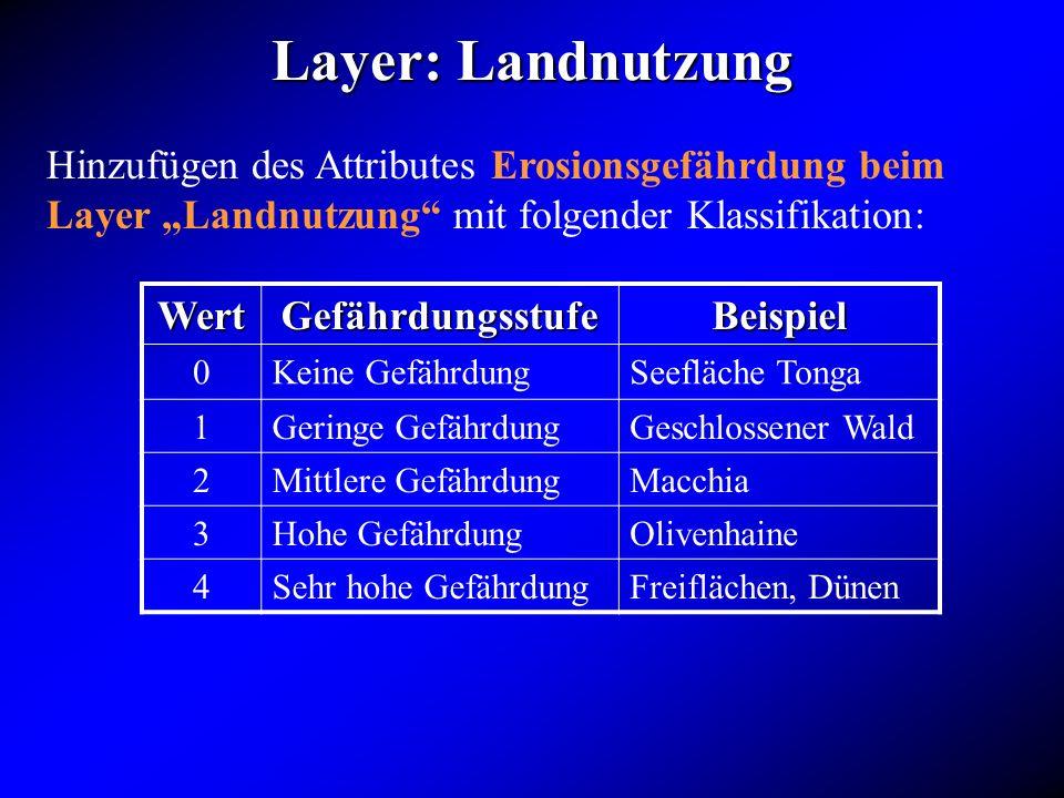 Hinzufügen des Attributes Erosionsgefährdung beim Layer Landnutzung mit folgender Klassifikation: WertGefährdungsstufeBeispiel 0Keine GefährdungSeeflä