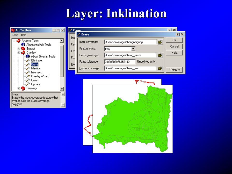 Layer: Inklination