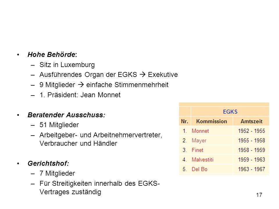 17 Hohe Behörde: –Sitz in Luxemburg –Ausführendes Organ der EGKS Exekutive –9 Mitglieder einfache Stimmenmehrheit –1. Präsident: Jean Monnet Beratende