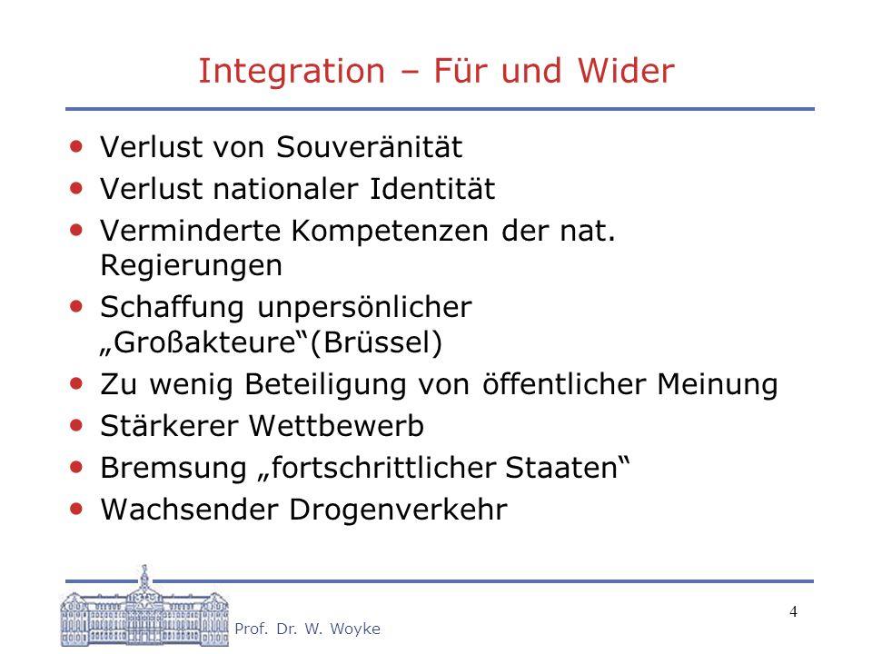 4 Prof. Dr. W. Woyke Integration – Für und Wider Verlust von Souveränität Verlust nationaler Identität Verminderte Kompetenzen der nat. Regierungen Sc