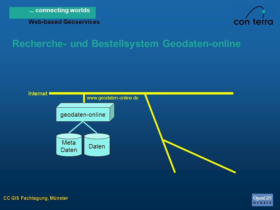 CC GIS Fachtagung, Münster...