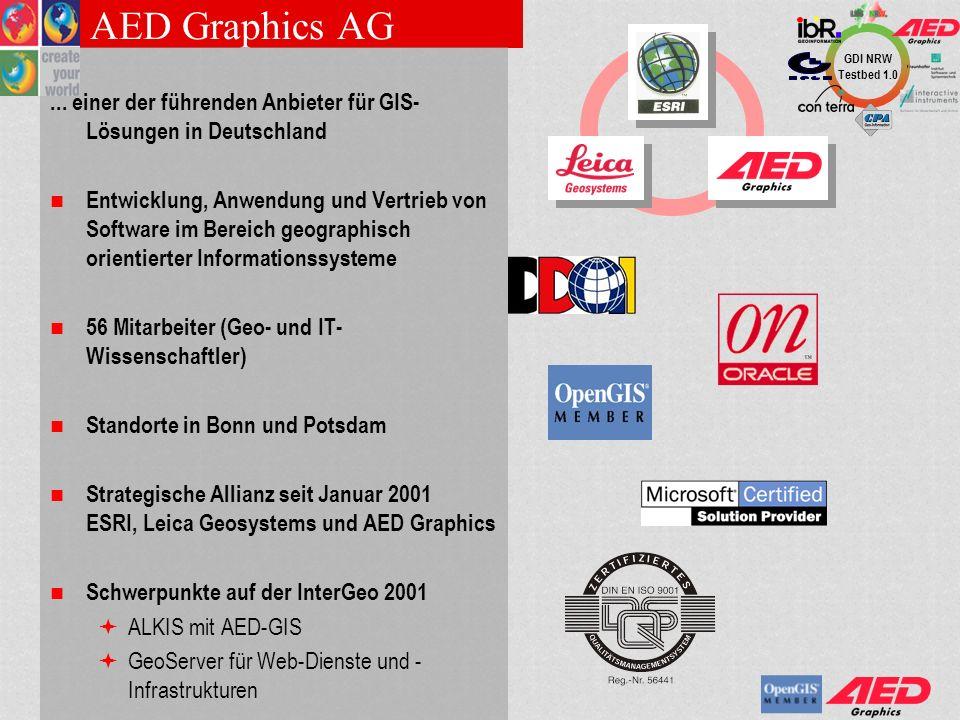GDI NRW Testbed 1.0 AED Services in der GDI-NRW Internet / Intranet GDI NRW Clients LDS NRW TK25 GEP LEP GD LDS NRW TK25 GEP LEP GD LVermA NRW DTK10 TK25 TK50 LVermA NRW DTK10 TK25 TK50 Erftkreis Bodenrichtwerte ALK Erftkreis Bodenrichtwerte ALK AED Graphics Übersichtskarten TK-Blattschnitte AED Graphics Übersichtskarten TK-Blattschnitte FhG ISST GeoMarkt FhG ISST GeoMarkt