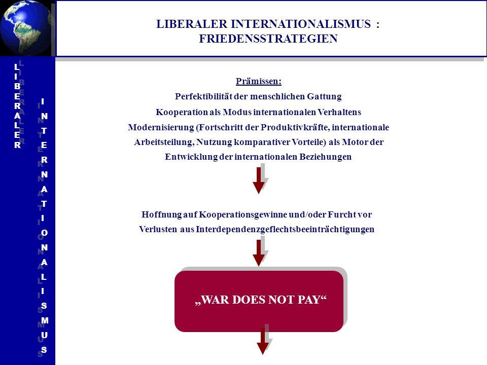 LIBERALER INTERNATIONALISMUS : FRIEDENSSTRATEGIEN Prämissen: Perfektibilität der menschlichen Gattung Kooperation als Modus internationalen Verhaltens
