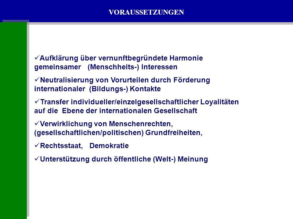 VORAUSSETZUNGEN Aufklärung über vernunftbegründete Harmonie gemeinsamer (Menschheits-) Interessen Neutralisierung von Vorurteilen durch Förderung inte