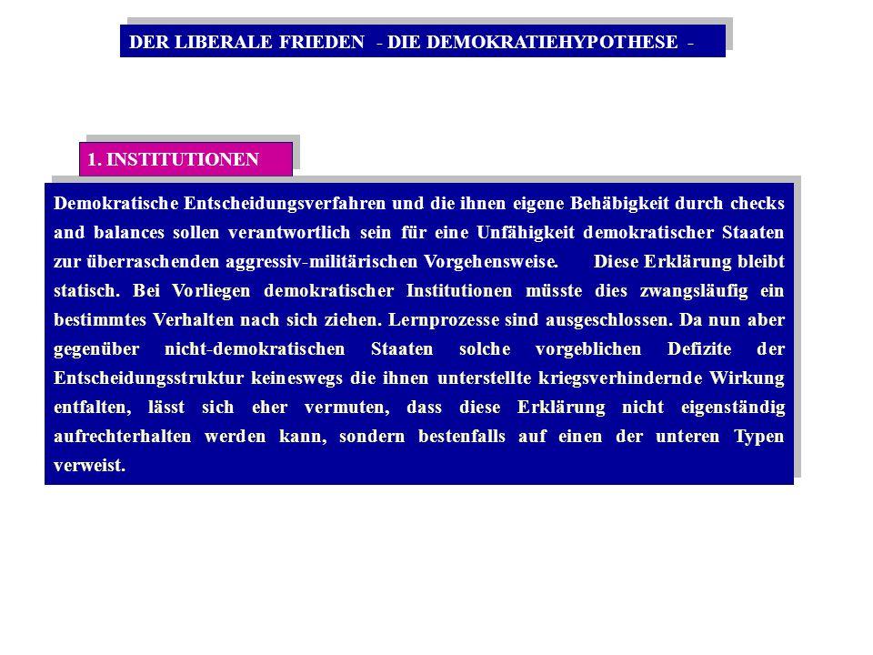 DER LIBERALE FRIEDEN - DIE DEMOKRATIEHYPOTHESE - 1. INSTITUTIONEN Demokratische Entscheidungsverfahren und die ihnen eigene Behäbigkeit durch checks a