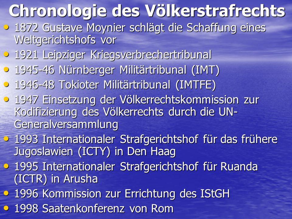 Internationale Strafgerichtsbarkeit 1.Die Militärgerichtshöfe von Nürnberg und Tokio 2.