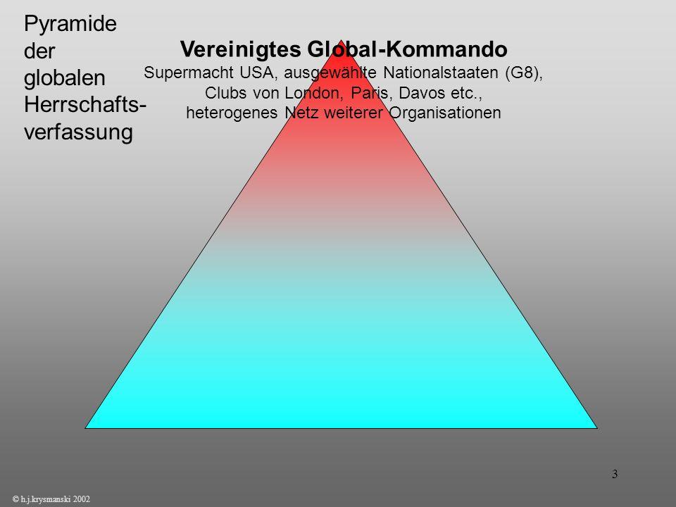 3 Vereinigtes Global-Kommando Supermacht USA, ausgewählte Nationalstaaten (G8), Clubs von London, Paris, Davos etc., heterogenes Netz weiterer Organis