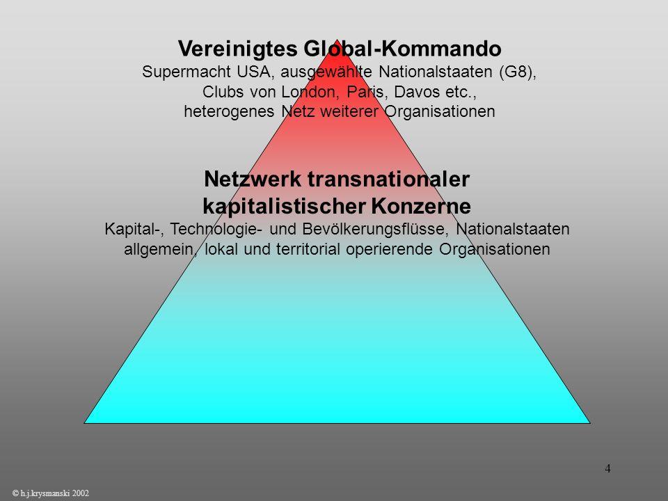 4 Netzwerk transnationaler kapitalistischer Konzerne Kapital-, Technologie- und Bevölkerungsflüsse, Nationalstaaten allgemein, lokal und territorial o