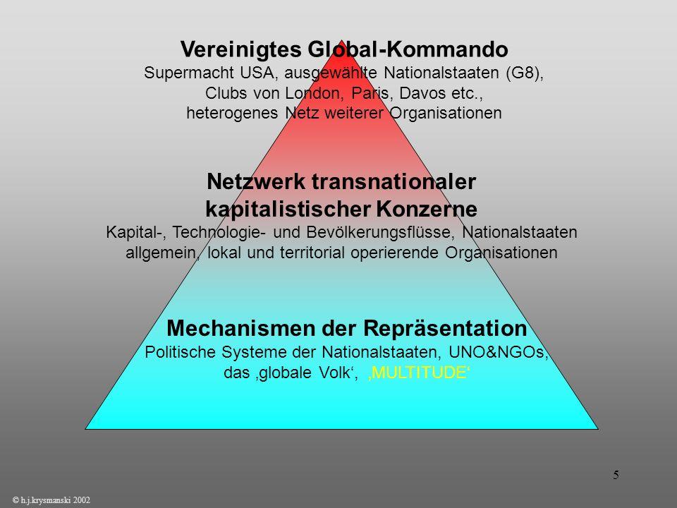 5 Mechanismen der Repräsentation Politische Systeme der Nationalstaaten, UNO&NGOs, das globale Volk, MULTITUDE © h.j.krysmanski 2002 Vereinigtes Globa