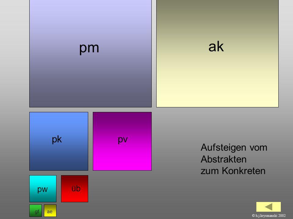 58 pm ak © h.j.krysmanski 2002 aegf pw üb Aufsteigen vom Abstrakten zum Konkreten pkpv