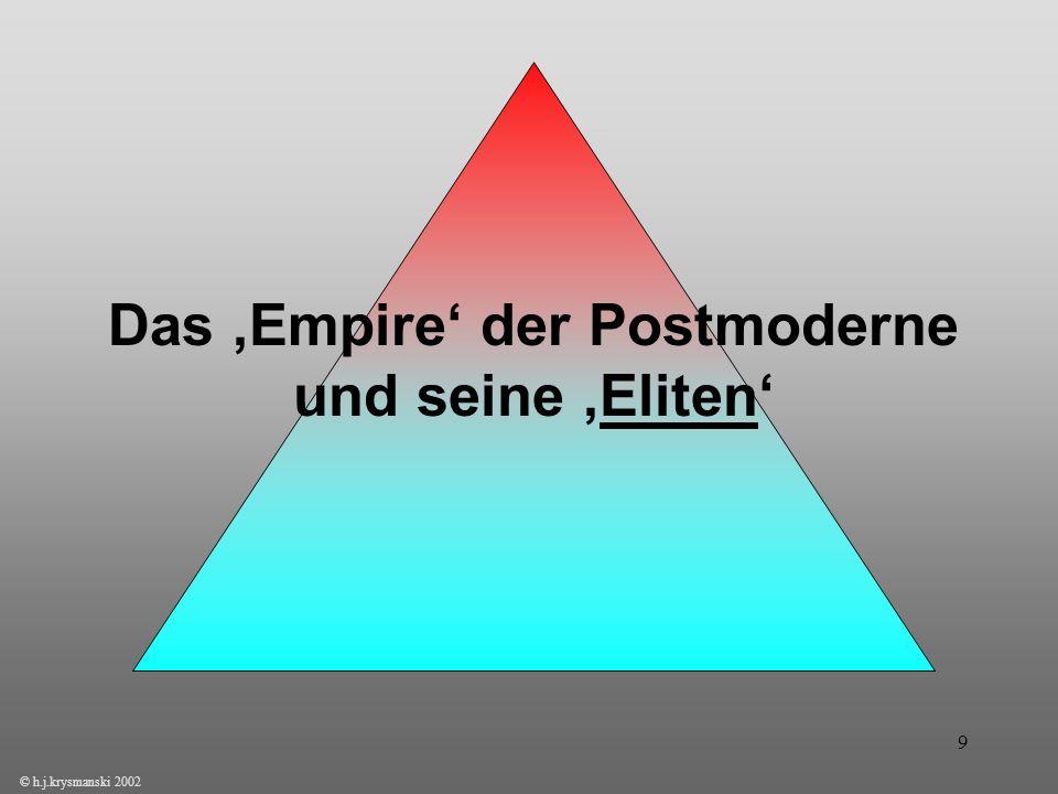 9 © h.j.krysmanski 2002 Das Empire der Postmoderne und seine Eliten