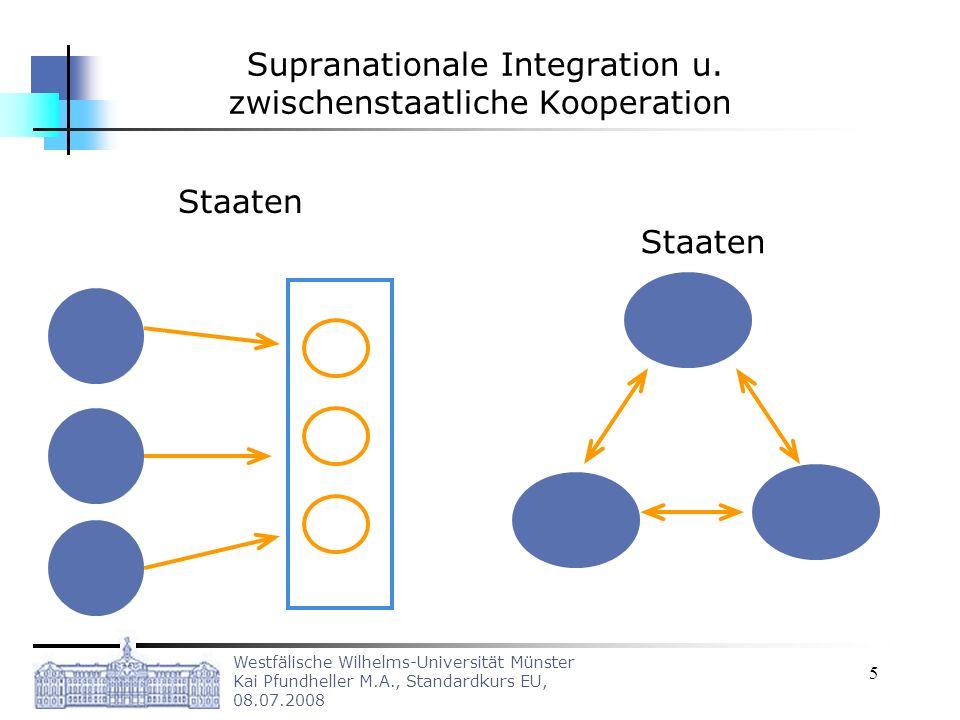 Westfälische Wilhelms-Universität Münster Kai Pfundheller M.A., Standardkurs EU, 08.07.2008 5 Supranationale Integration u. zwischenstaatliche Koopera