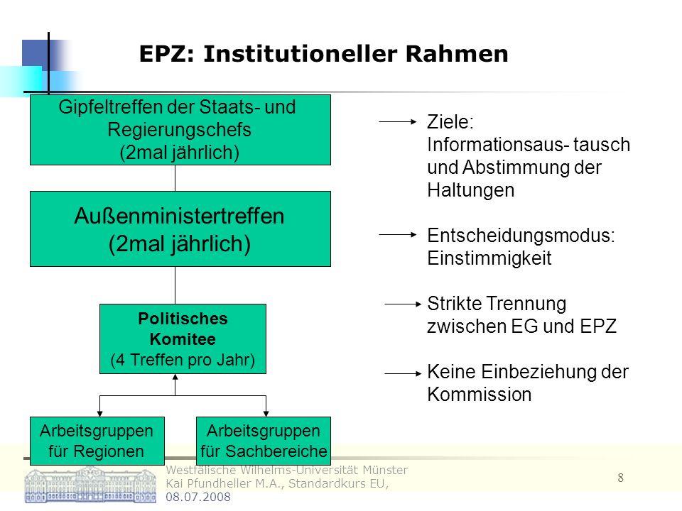 Westfälische Wilhelms-Universität Münster Kai Pfundheller M.A., Standardkurs EU, 08.07.2008 8 Gipfeltreffen der Staats- und Regierungschefs (2mal jähr