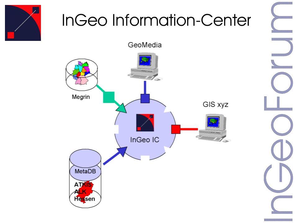 InGeo Information-Center