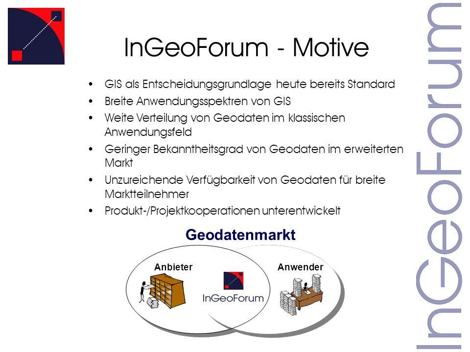 InGeoForum - Motive GIS als Entscheidungsgrundlage heute bereits Standard Breite Anwendungsspektren von GIS Weite Verteilung von Geodaten im klassischen Anwendungsfeld Geringer Bekanntheitsgrad von Geodaten im erweiterten Markt Unzureichende Verfügbarkeit von Geodaten für breite Marktteilnehmer Produkt-/Projektkooperationen unterentwickelt Geodatenmarkt AnbieterAnwender