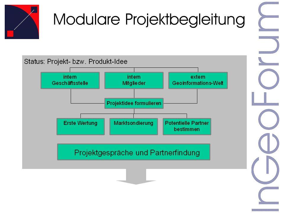 Modulare Projektbegleitung