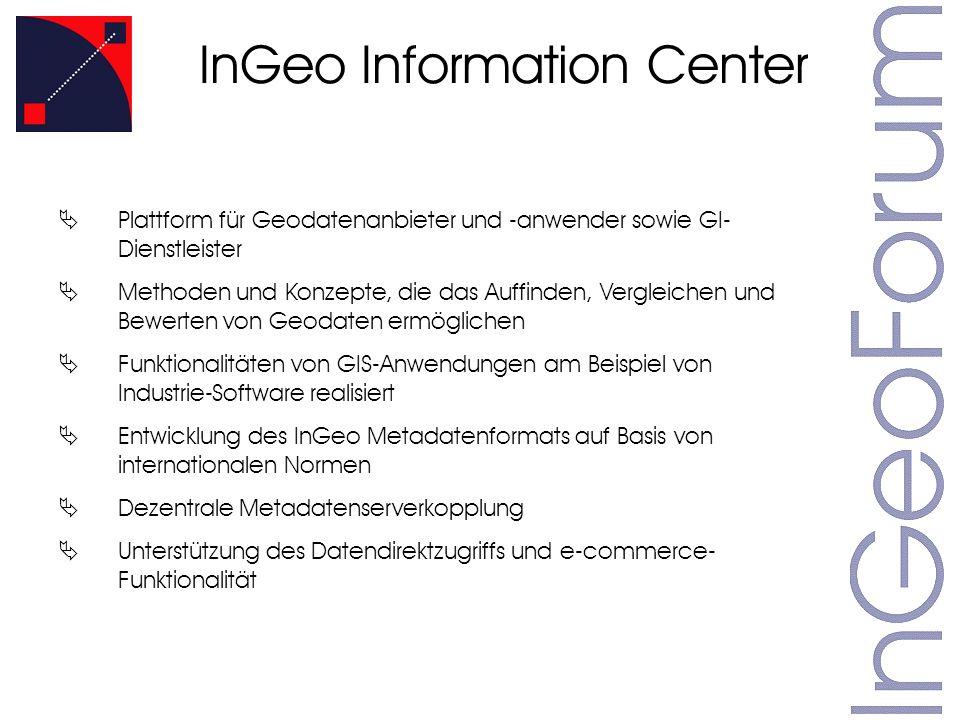 InGeo Information Center Plattform für Geodatenanbieter und -anwender sowie GI- Dienstleister Methoden und Konzepte, die das Auffinden, Vergleichen und Bewerten von Geodaten ermöglichen Funktionalitäten von GIS-Anwendungen am Beispiel von Industrie-Software realisiert Entwicklung des InGeo Metadatenformats auf Basis von internationalen Normen Dezentrale Metadatenserverkopplung Unterstützung des Datendirektzugriffs und e-commerce- Funktionalität