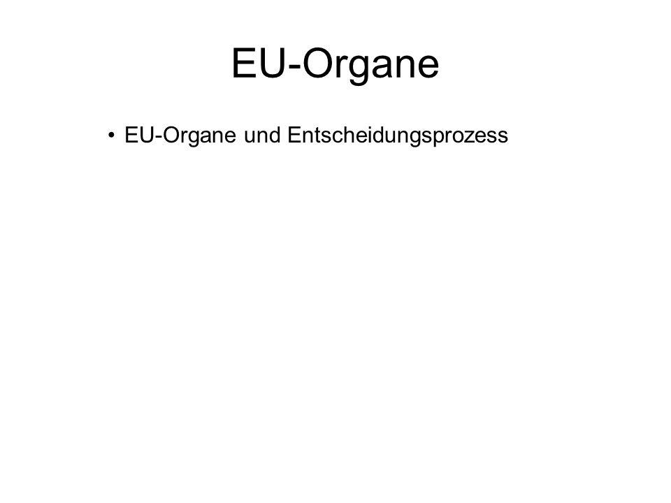 EU-Organe EU-Organe und Entscheidungsprozess