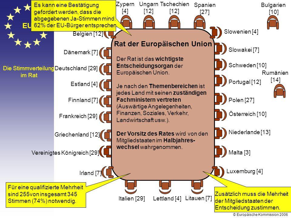 RAT der EU Beschlussfassungsorgan Vorbereitungs- und Umsetzungsgremium von Becshlüssen des Europäischen Rats Koordinierungsinstrument Scharnier für ei