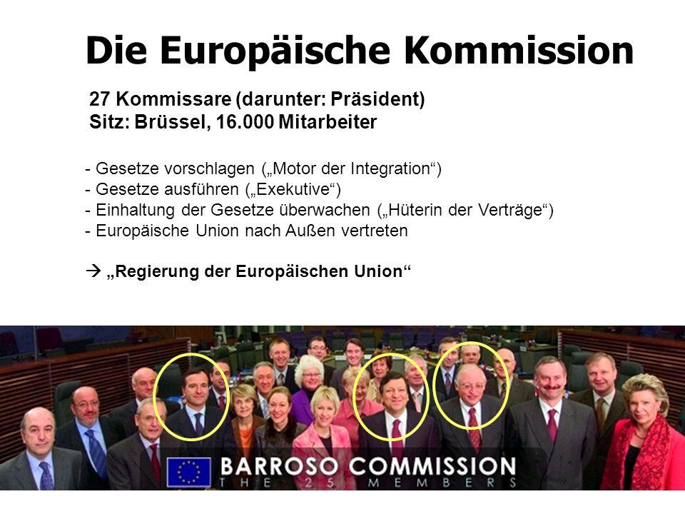 EU Europäisches Parlament Die Fraktionen des Europäischen Parlaments © Europäische Kommission 2006
