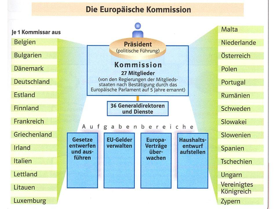 Die Europäische Kommission - Gesetze vorschlagen (Motor der Integration) - Gesetze ausführen (Exekutive) - Einhaltung der Gesetze überwachen (Hüterin