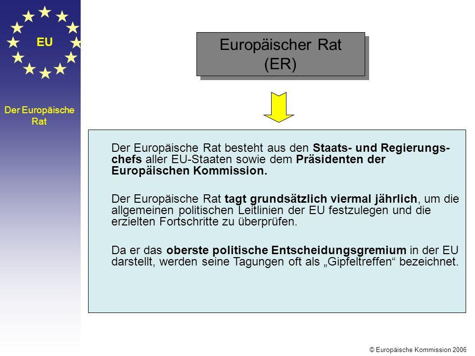 EU Der Europäische Rat Der Europäische Rat besteht aus den Staats- und Regierungs- chefs aller EU-Staaten sowie dem Präsidenten der Europäischen Kommission.