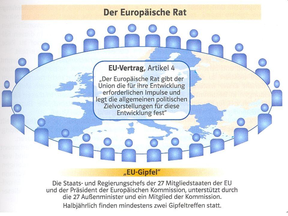 EU Der Europäische Rat Der Europäische Rat besteht aus den Staats- und Regierungs- chefs aller EU-Staaten sowie dem Präsidenten der Europäischen Kommi