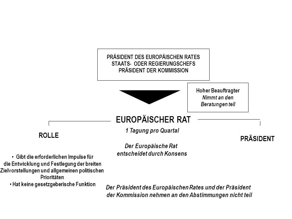 EU © Europäische Kommission 2006 Die Quellen des Gemeinschaftsrechts a)Primäres Gemeinschaftsrecht (Verträge) b)Sekundäres Gemeinschaftsrecht Die Rechtsakte der EU 1)Verordnung (VO) 2)Richtlinien (RL) 3)Entscheidungen/ Beschlüsse 4)Empfehlungen und Stellungnahmen Die Rechtsordnung der EU