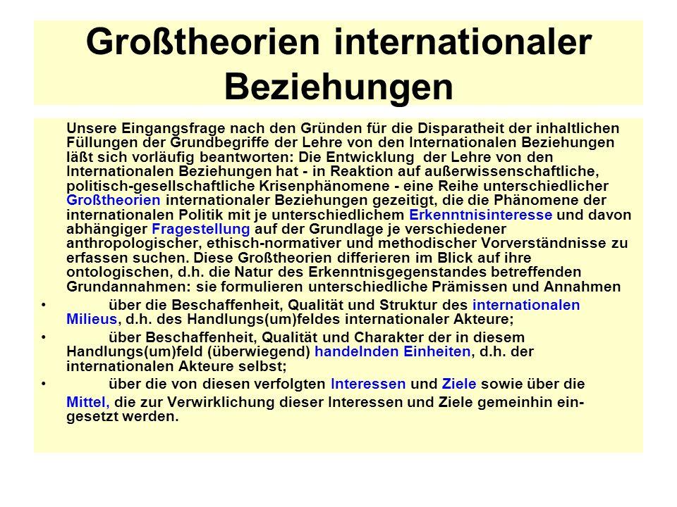 Großtheorien internationaler Beziehungen Unsere Eingangsfrage nach den Gründen für die Disparatheit der inhaltlichen Füllungen der Grundbegriffe der L