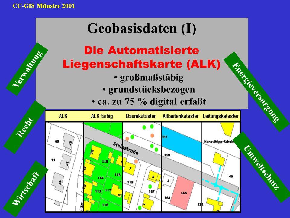 CC-GIS Münster 2001 Geobasisdaten (I) Die Automatisierte Liegenschaftskarte (ALK) großmaßstäbig grundstücksbezogen ca. zu 75 % digital erfaßt Recht Um