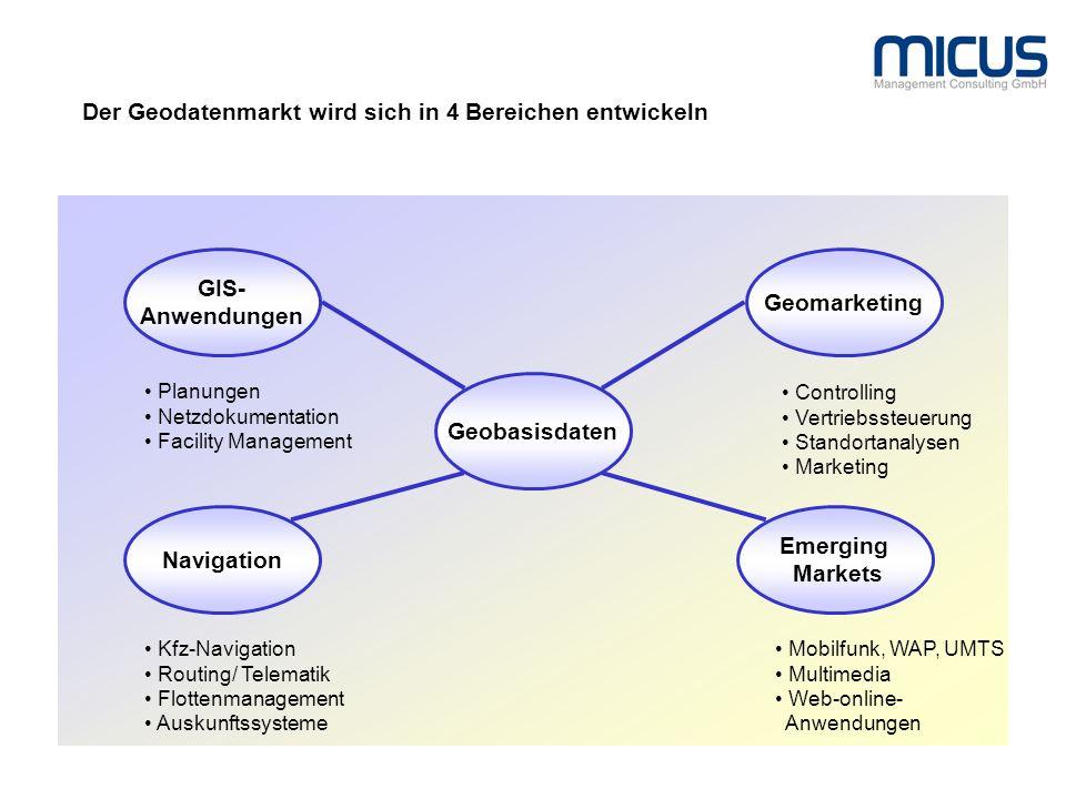 Der Geodatenmarkt wird sich in 4 Bereichen entwickeln Navigation Emerging Markets GIS- Anwendungen Geomarketing Geobasisdaten Controlling Vertriebsste