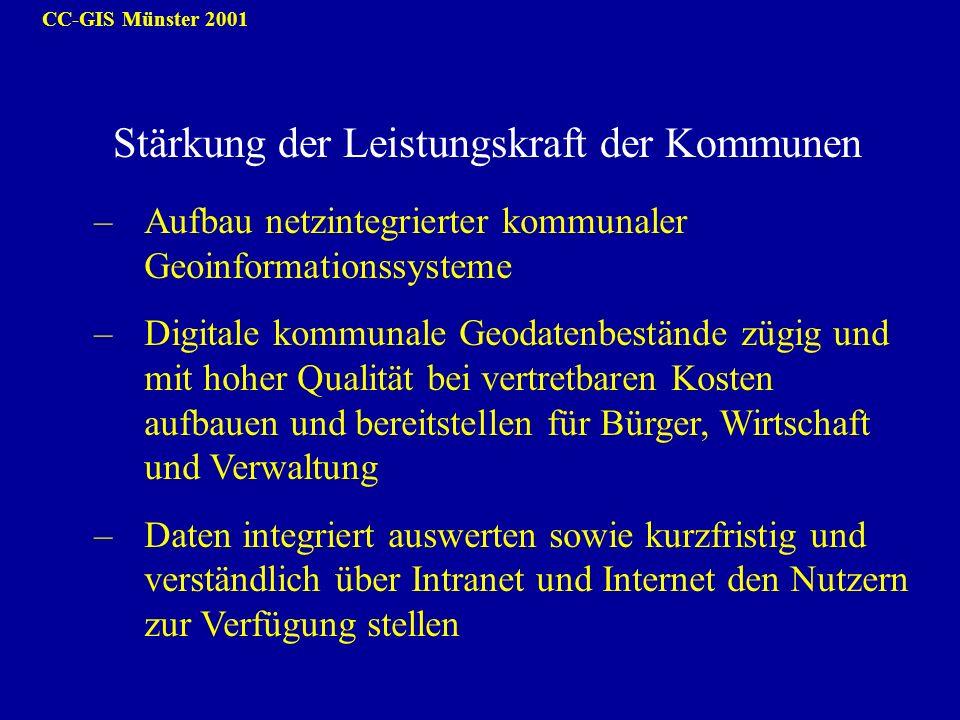 CC-GIS Münster 2001 –Aufbau netzintegrierter kommunaler Geoinformationssysteme –Digitale kommunale Geodatenbestände zügig und mit hoher Qualität bei v